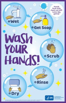 CDC – Wash Your Hands Poster