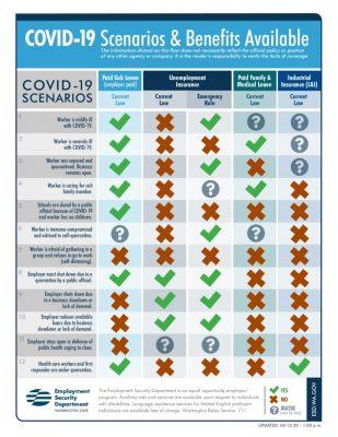 COVID-19_Scenarios and Benefits