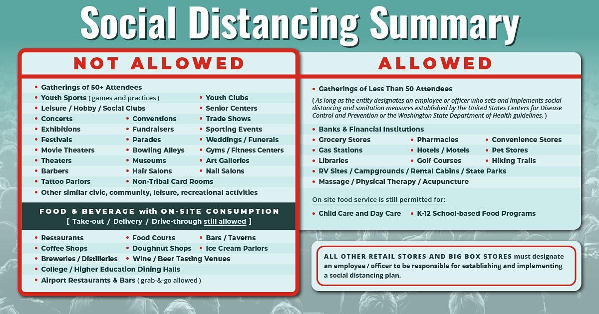 Social Distancing Summary