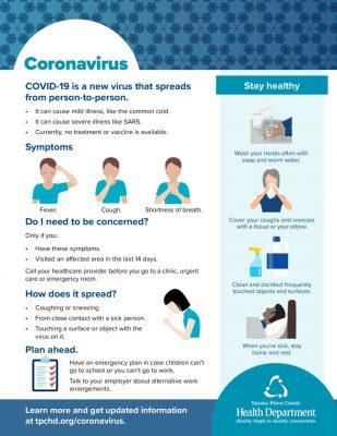 thumbnail of Corona virus infographic – Pierce County